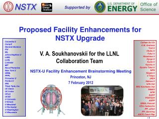 Proposed  Facility  Enhancements for NSTX Upgrade