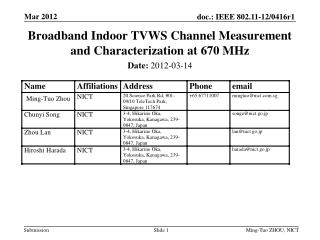 Broadband Indoor TVWS Channel Measurement and Characterization at 670 MHz