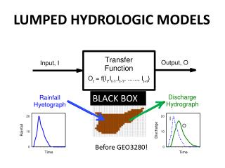 LUMPED HYDROLOGIC MODELS