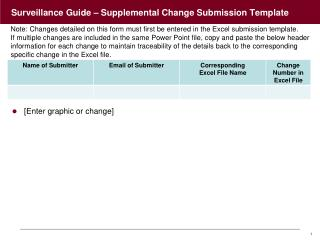 Surveillance Guide – Supplemental Change Submission Template