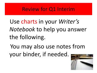 Review for Q1 Interim