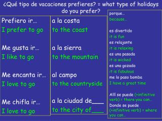 ¿Qué  tipo  de  vacaciones prefieres ? = what type of holidays do you prefer?