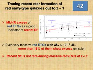 Tracing recent star formation of  red  early-type galaxies out to  z ~ 1