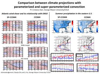 Atlantic wind-shear and its relationship with ENSO
