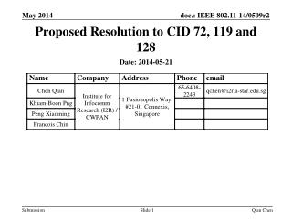 Proposed Resolution to CID 72, 119 and 128