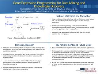 Gene Expression Programming for Data Mining and  Knowledge Discovery