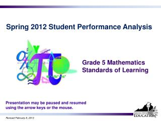 Spring 2012 Student Performance  Analysis