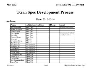 TGah  Spec Development Process