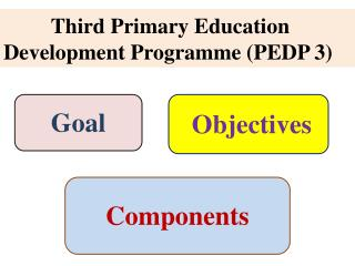 Third Primary Education Development  Programme  (PEDP 3)