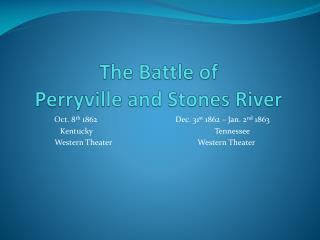 The Battle of Perryville and Stones River