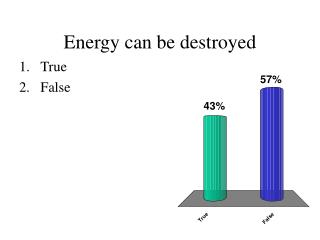 Energy can be destroyed