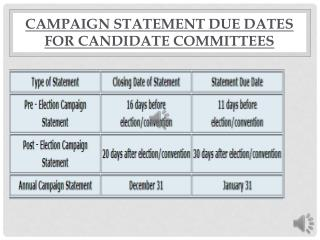 Campaign Statement Due Dates for Candidate Committees