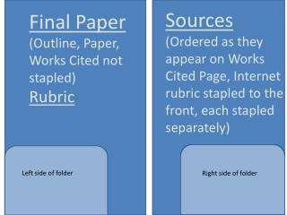 Final Paper  (Outline, Paper, Works Cited not stapled) Rubric