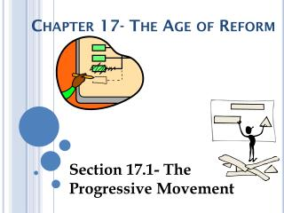 Chapter 17- The Age of  Reform
