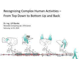 Recognizing  C omplex Human  A ctivities – From Top Down to Bottom Up and Back