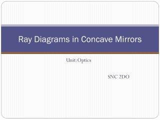 Ray Diagrams in Concave  Mirrors