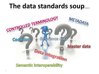 The data standards soup ….