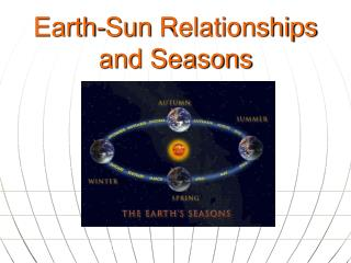 Earth-Sun  Relationships and Seasons
