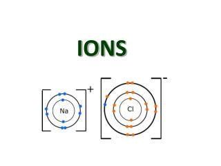 IONS
