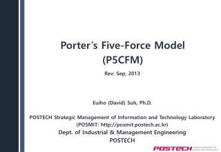 Porter's Five-Force Model (P5CFM)