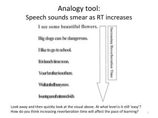 Analogy tool:  Speech sounds smear as RT increases