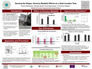 Sensing the Slopes: Sensory Modality Effects on a Goal Location Task