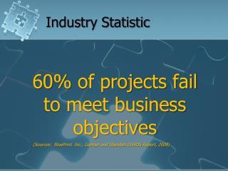 Industry Statistic