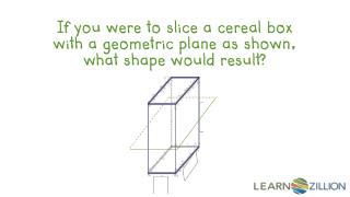 If you were to slice a cereal box with a geometric plane as shown, what shape would result?