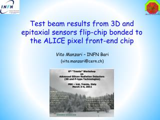 The ALICE Inner  Tracking  System Hybrid Pixels  for the ITS upgrade: 3D and  Epitaxial sensors