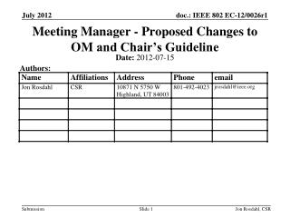 Meeting Manager -  Proposed Changes  to  OM  and Chair's Guideline