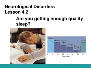 Neurological Disorders Lesson 4.2