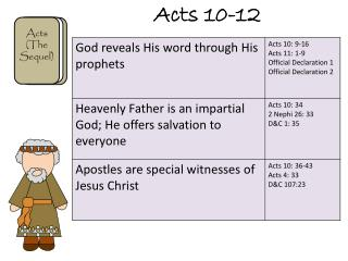 Acts 10-12