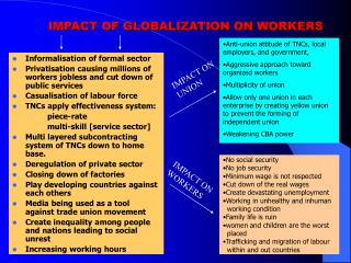 IMPACT OF GLOBALIZATION ON WORKERS