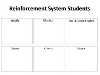 Reinforcement System Students