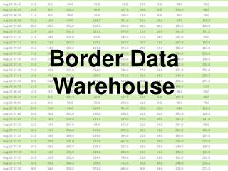 Border Data Warehouse