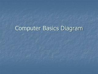 Computer  Basics  Diagram