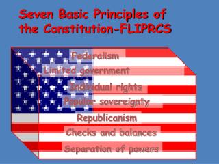 Seven Basic Principles of the  Constitution-FLIPRCS