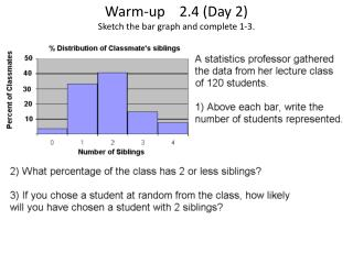 Warm-up    2.4 (Day 2) Sketch the bar graph and complete 1-3.