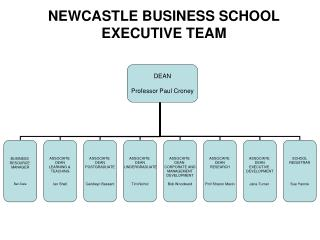 NEWCASTLE BUSINESS SCHOOL EXECUTIVE TEAM