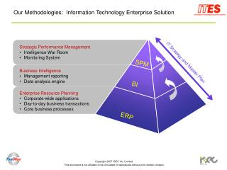 Our Methodologies:  Information Technology Enterprise Solution