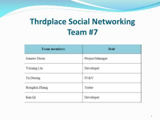 Thrdplace Social Networking Team #7