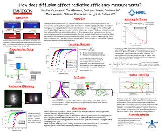 How does diffusion affect  radiative  efficiency measurements?