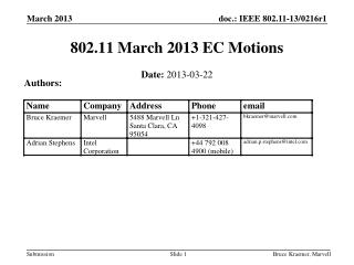 802.11 March 2013 EC Motions