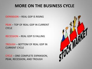 MORE ON THE BUSINESS CYCLE