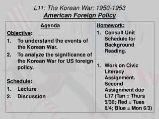 L11: The Korean War: 1950-1953 American Foreign Policy