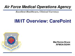 IM/IT Overview: CarePoint