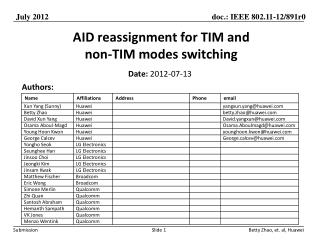 AID reassignment for TIM and non-TIM modes switching