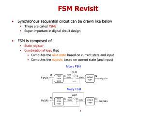 FSM Revisit