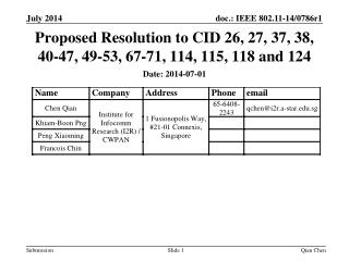 Proposed Resolution to CID  26, 27, 37, 38, 40-47, 49-53, 67-71, 114, 115, 118 and 124