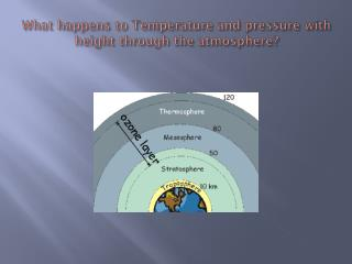 What happens to Temperature and pressure with height through the atmosphere?
